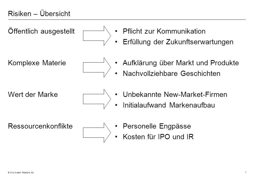 8 © Wirz Investor Relations AG Risiken – Being Public Öffentlich ausgestelltPflicht zur Kommunikation Erfüllung der Zukunftserwartungen Management (Erläutern, predigen, rechtfertigen)