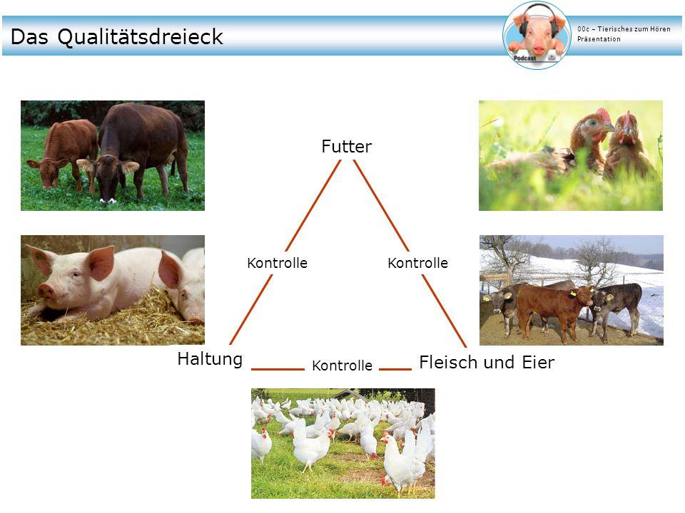 Das Qualitätsdreieck Haltung Fleisch und Eier Futter Kontrolle 00c – Tierisches zum Hören Präsentation
