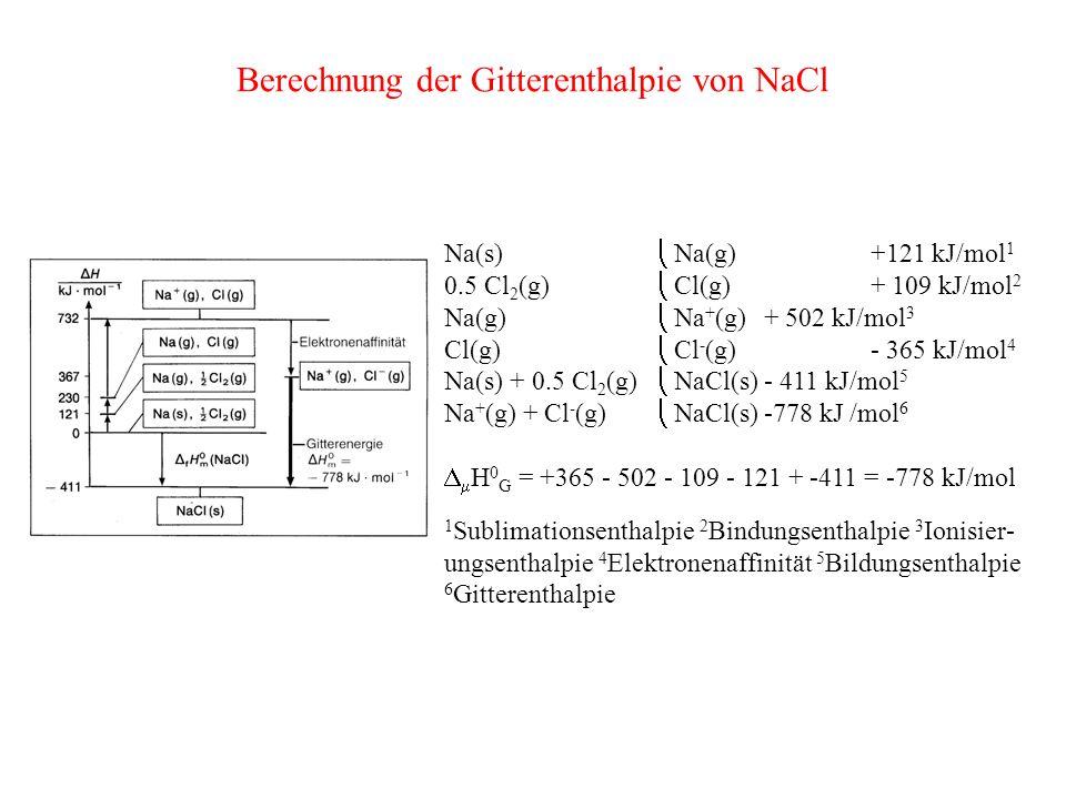 Berechnung der Gitterenthalpie von NaCl Na(s) Na(g)+121 kJ/mol 1 0.5 Cl 2 (g) Cl(g)+ 109 kJ/mol 2 Na(g) Na + (g) + 502 kJ/mol 3 Cl(g) Cl - (g)- 365 kJ/mol 4 Na(s) + 0.5 Cl 2 (g) NaCl(s)- 411 kJ/mol 5 Na + (g) + Cl - (g) NaCl(s)-778 kJ /mol 6 H 0 G = +365 - 502 - 109 - 121 + -411 = -778 kJ/mol 1 Sublimationsenthalpie 2 Bindungsenthalpie 3 Ionisier- ungsenthalpie 4 Elektronenaffinität 5 Bildungsenthalpie 6 Gitterenthalpie