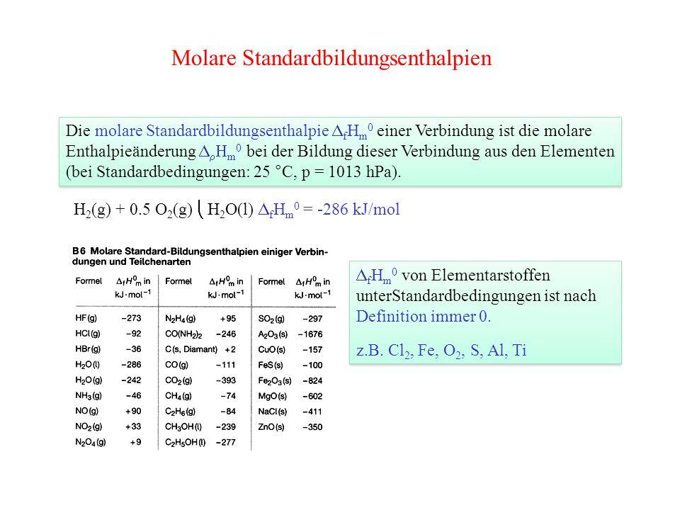 Reaktionsenthalpien bei Standardbedingungen Satz von Hess: Die Enthalpieänderung zwischen zwei Zuständen ist unabhängig vom Reaktionsweg Satz von Hess: Die Enthalpieänderung zwischen zwei Zuständen ist unabhängig vom Reaktionsweg Die Standardreaktionsenthalpie ist gleich der Standardbildungsenthalpie der Produkte minus der Standardbildungsenthalpie der Edukte r H 0 = f H 0 (Produkte) - H 0 (Edukte) (gilt entsprechend auch für die molaren Grössen) Die Standardreaktionsenthalpie ist gleich der Standardbildungsenthalpie der Produkte minus der Standardbildungsenthalpie der Edukte r H 0 = f H 0 (Produkte) - H 0 (Edukte) (gilt entsprechend auch für die molaren Grössen)