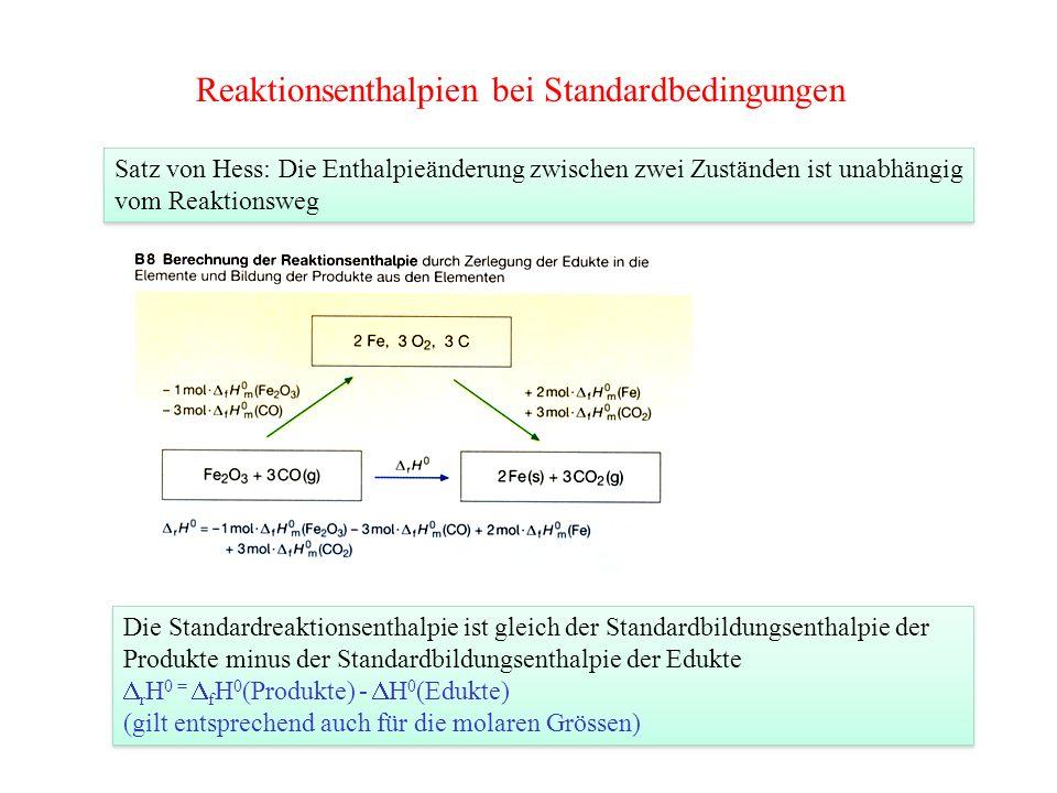 Reaktionsenthalpien bei Standardbedingungen Satz von Hess: Die Enthalpieänderung zwischen zwei Zuständen ist unabhängig vom Reaktionsweg Satz von Hess