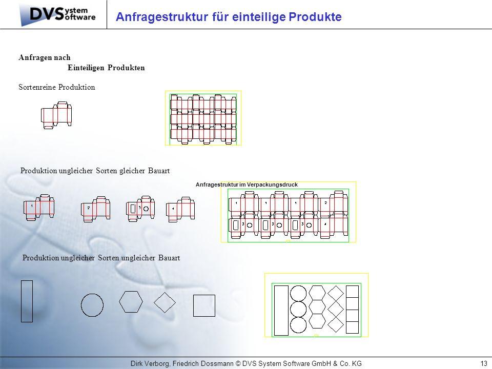 Dirk Verborg, Friedrich Dossmann © DVS System Software GmbH & Co. KG13 Anfragestruktur für einteilige Produkte Anfragen nach Einteiligen Produkten Sor