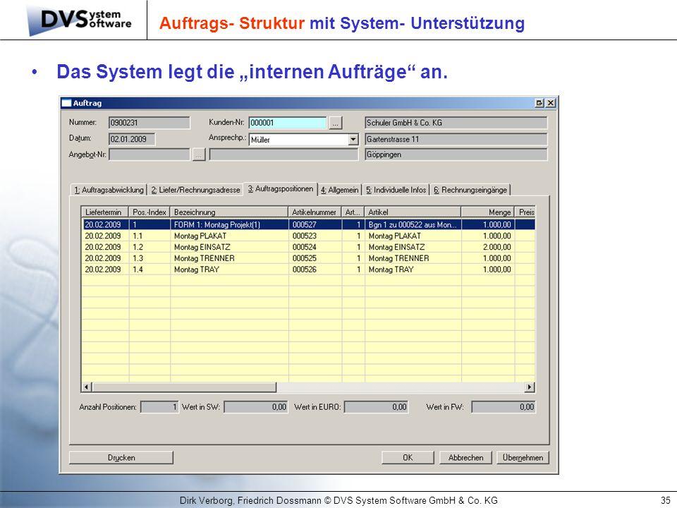 Dirk Verborg, Friedrich Dossmann © DVS System Software GmbH & Co. KG35 Auftrags- Struktur mit System- Unterstützung Das System legt die internen Auftr