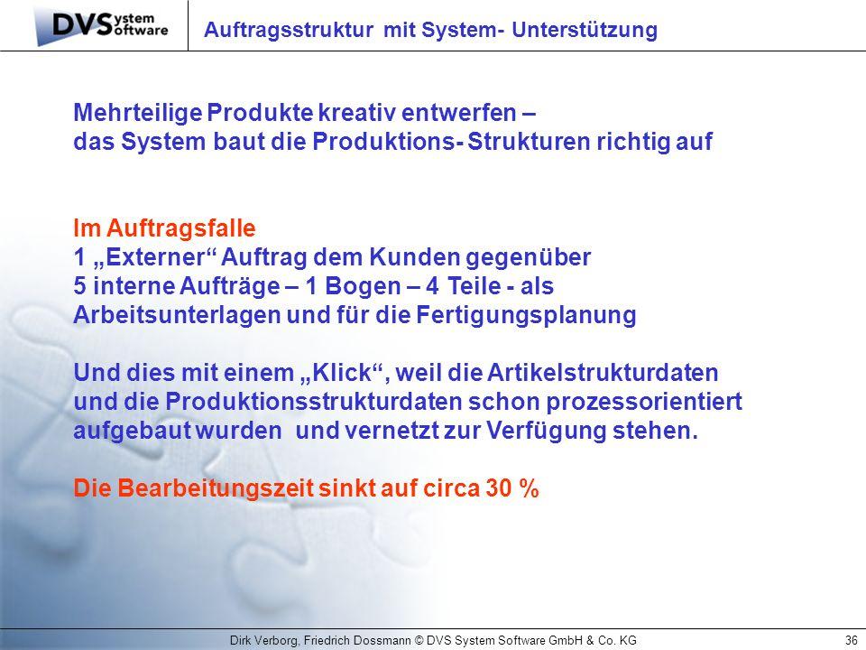 Dirk Verborg, Friedrich Dossmann © DVS System Software GmbH & Co. KG36 Auftragsstruktur mit System- Unterstützung Mehrteilige Produkte kreativ entwerf