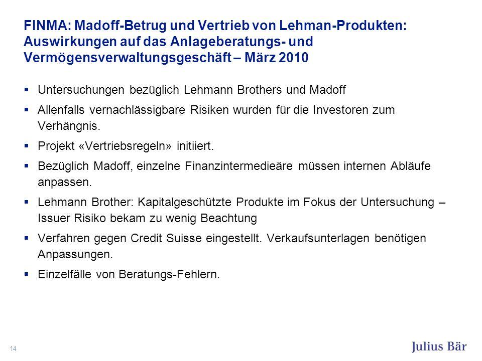 FINMA: Madoff-Betrug und Vertrieb von Lehman-Produkten: Auswirkungen auf das Anlageberatungs- und Vermögensverwaltungsgeschäft – März 2010 Untersuchun