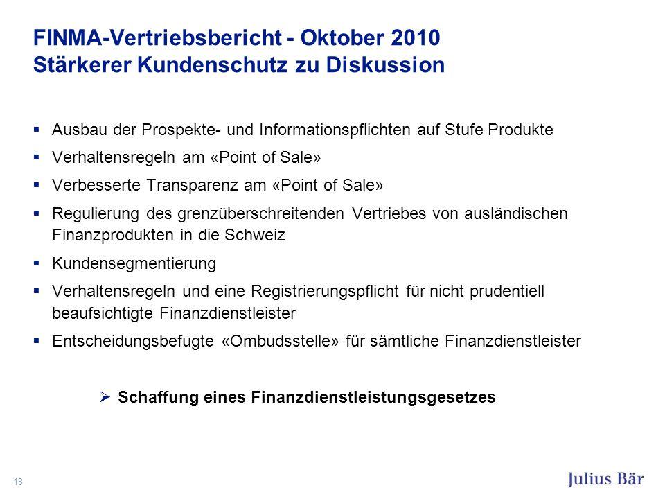 FINMA-Vertriebsbericht - Oktober 2010 Stärkerer Kundenschutz zu Diskussion Ausbau der Prospekte- und Informationspflichten auf Stufe Produkte Verhalte