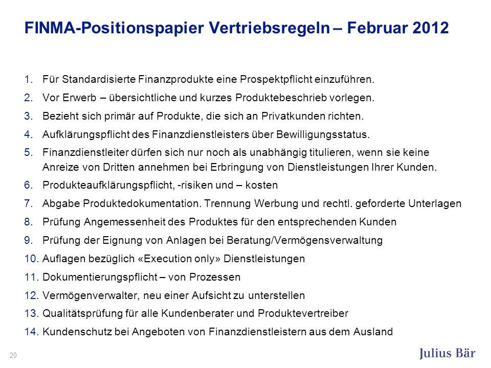 FINMA-Positionspapier Vertriebsregeln – Februar 2012 1.Für Standardisierte Finanzprodukte eine Prospektpflicht einzuführen. 2.Vor Erwerb – übersichtli