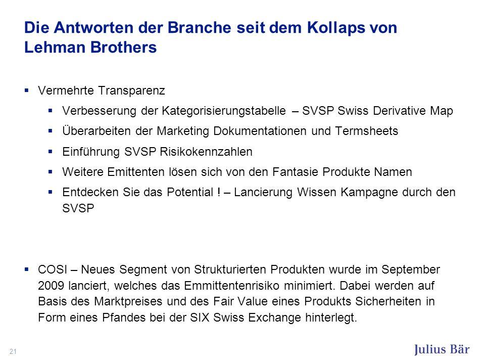 Die Antworten der Branche seit dem Kollaps von Lehman Brothers Vermehrte Transparenz Verbesserung der Kategorisierungstabelle – SVSP Swiss Derivative