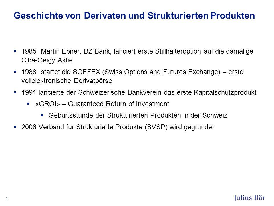 Geschichte von Derivaten und Strukturierten Produkten 1985Martin Ebner, BZ Bank, lanciert erste Stillhalteroption auf die damalige Ciba-Geigy Aktie 19