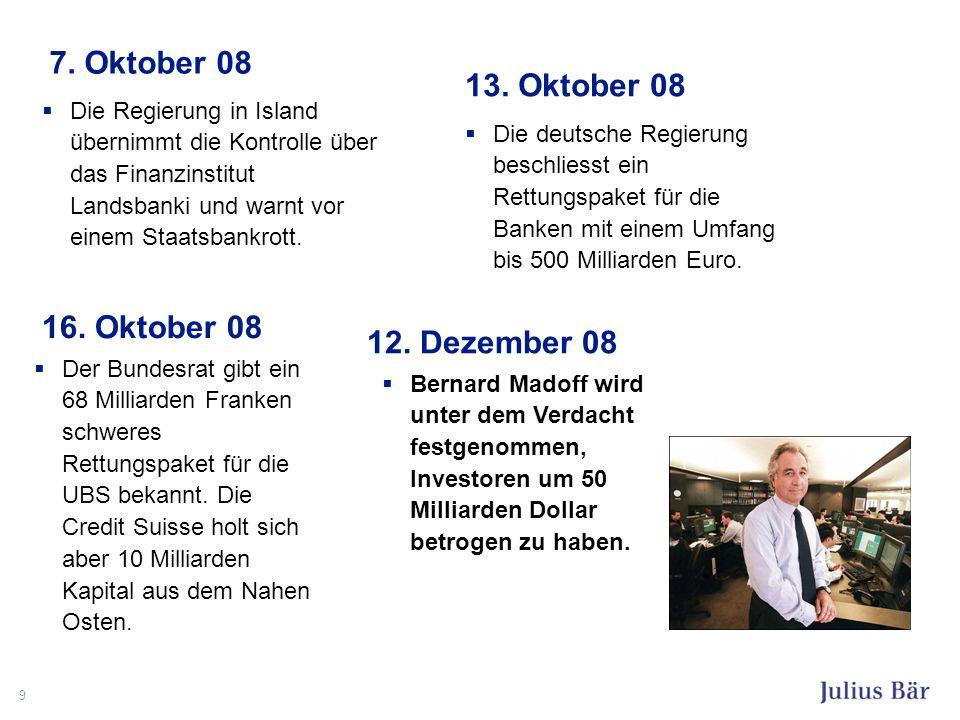 9 7. Oktober 08 Die Regierung in Island übernimmt die Kontrolle über das Finanzinstitut Landsbanki und warnt vor einem Staatsbankrott. 13. Oktober 08