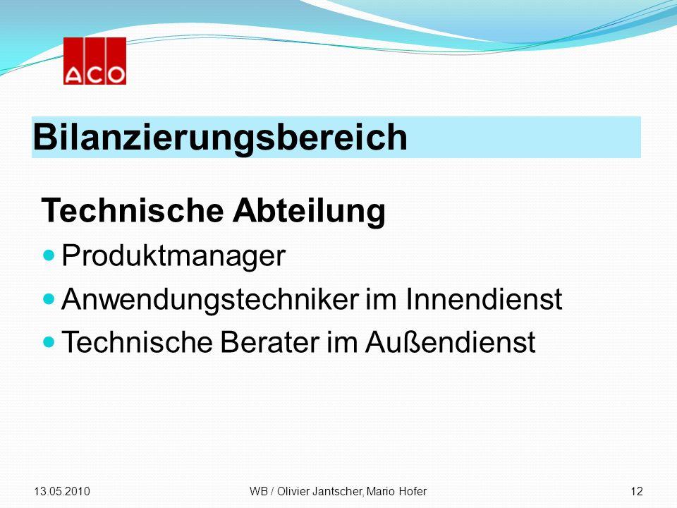 Bilanzierungsbereich Technische Abteilung Produktmanager Anwendungstechniker im Innendienst Technische Berater im Außendienst 13.05.2010WB / Olivier J