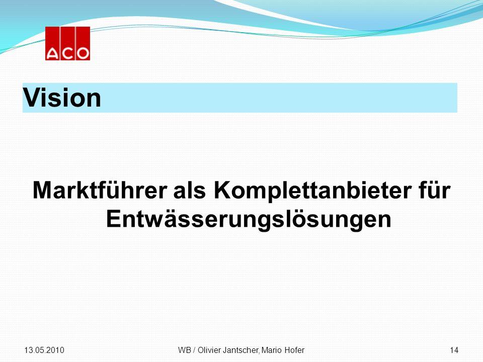 Vision Marktführer als Komplettanbieter für Entwässerungslösungen 13.05.2010WB / Olivier Jantscher, Mario Hofer14