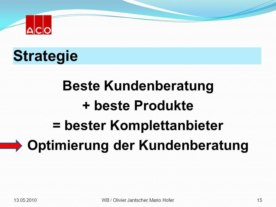 Strategie Beste Kundenberatung + beste Produkte = bester Komplettanbieter Optimierung der Kundenberatung 13.05.2010WB / Olivier Jantscher, Mario Hofer