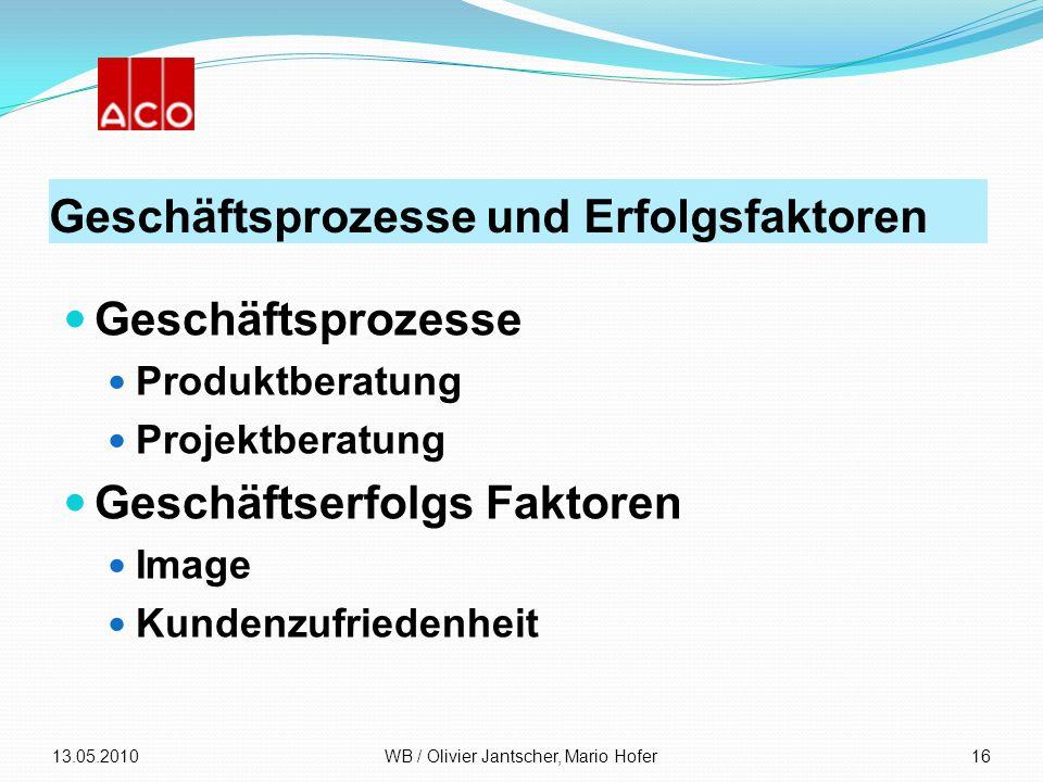 Geschäftsprozesse und Erfolgsfaktoren Geschäftsprozesse Produktberatung Projektberatung Geschäftserfolgs Faktoren Image Kundenzufriedenheit 13.05.2010