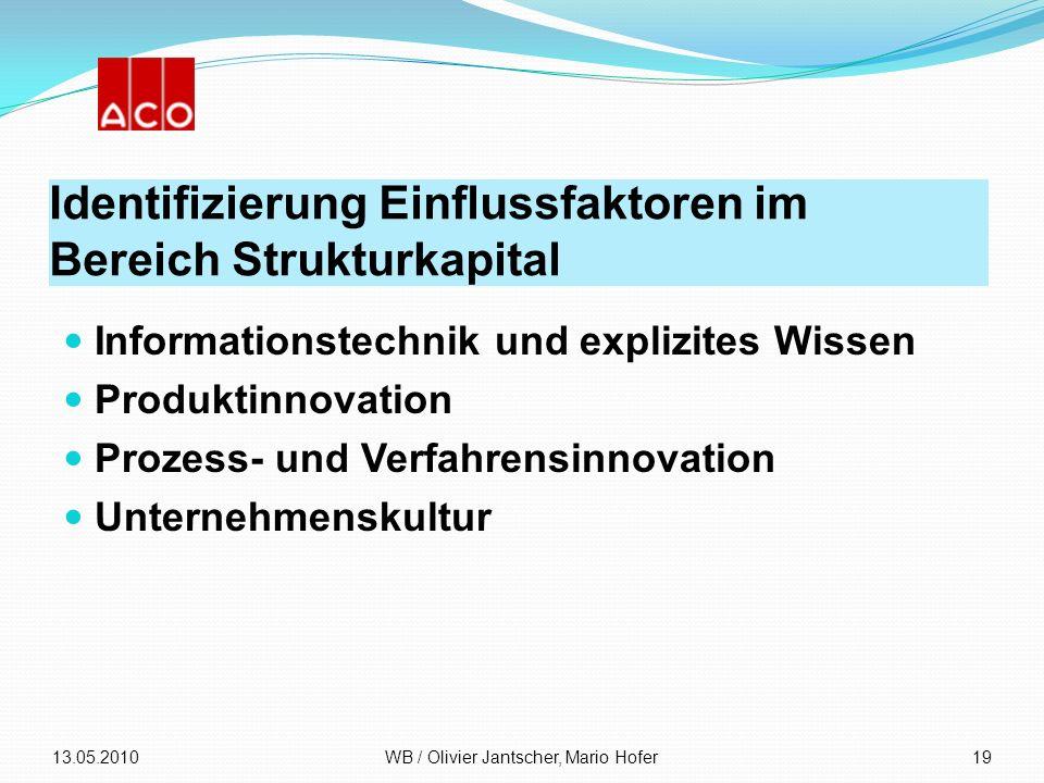 Identifizierung Einflussfaktoren im Bereich Strukturkapital Informationstechnik und explizites Wissen Produktinnovation Prozess- und Verfahrensinnovat