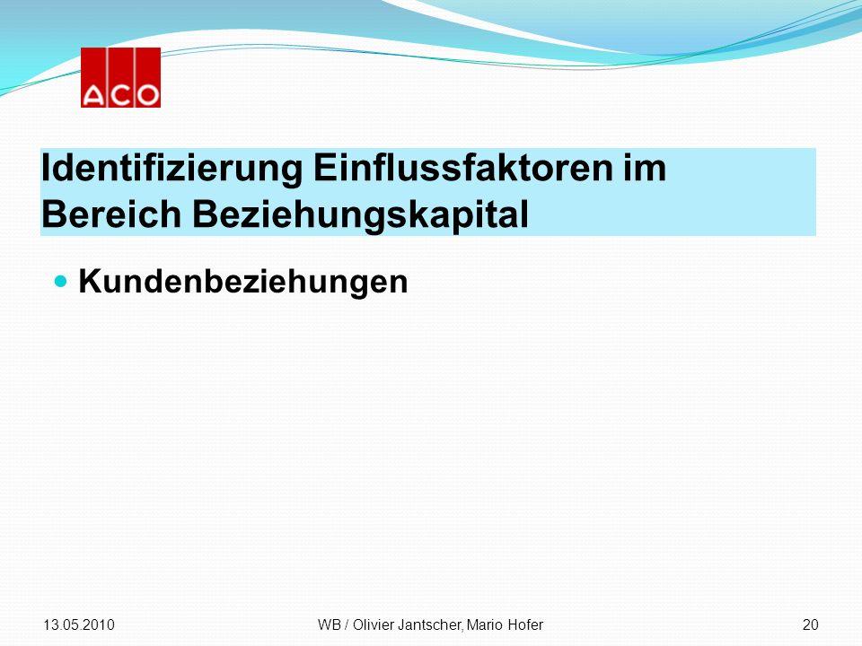 Identifizierung Einflussfaktoren im Bereich Beziehungskapital Kundenbeziehungen 13.05.2010WB / Olivier Jantscher, Mario Hofer20