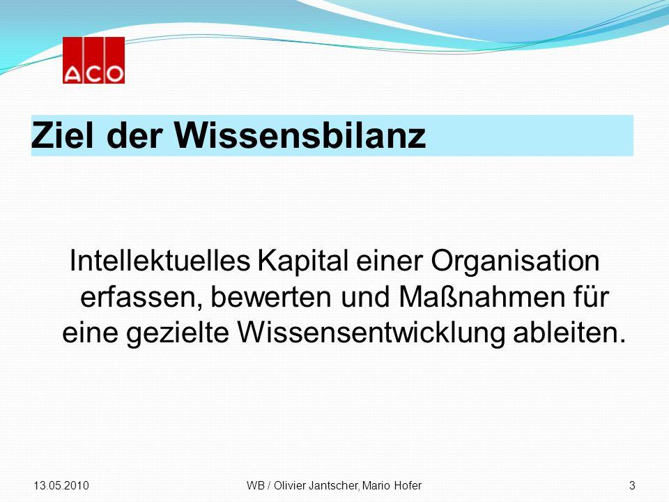 Ziel der Wissensbilanz Intellektuelles Kapital einer Organisation erfassen, bewerten und Maßnahmen für eine gezielte Wissensentwicklung ableiten. 13.0