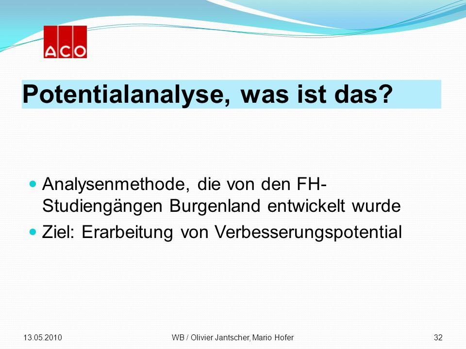 Potentialanalyse, was ist das? Analysenmethode, die von den FH- Studiengängen Burgenland entwickelt wurde Ziel: Erarbeitung von Verbesserungspotential