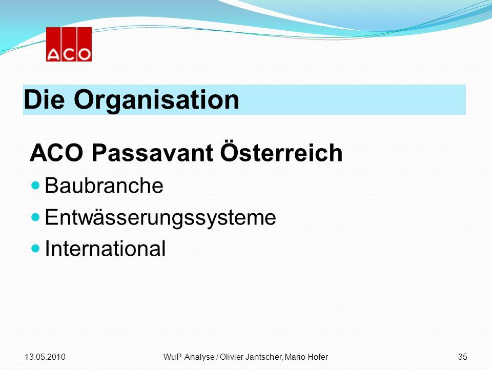Die Organisation ACO Passavant Österreich Baubranche Entwässerungssysteme International 13.05.2010WuP-Analyse / Olivier Jantscher, Mario Hofer35