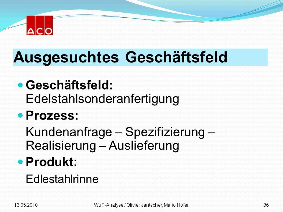 Ausgesuchtes Geschäftsfeld Geschäftsfeld: Edelstahlsonderanfertigung Prozess: Kundenanfrage – Spezifizierung – Realisierung – Auslieferung Produkt: Ed