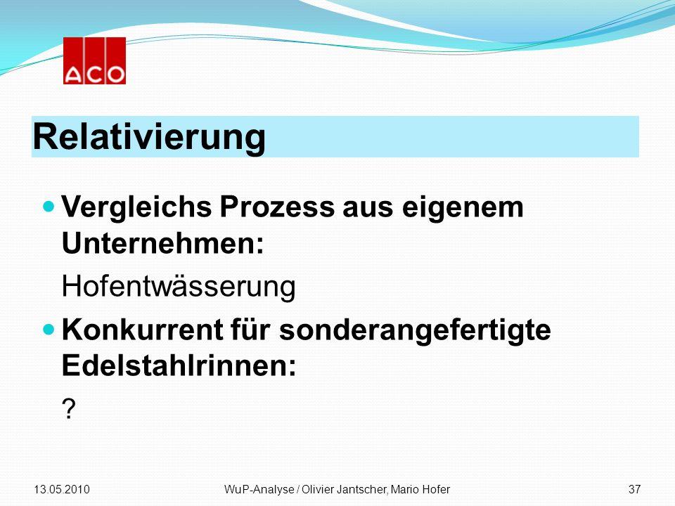 Relativierung Vergleichs Prozess aus eigenem Unternehmen: Hofentwässerung Konkurrent für sonderangefertigte Edelstahlrinnen: ? 13.05.2010WuP-Analyse /
