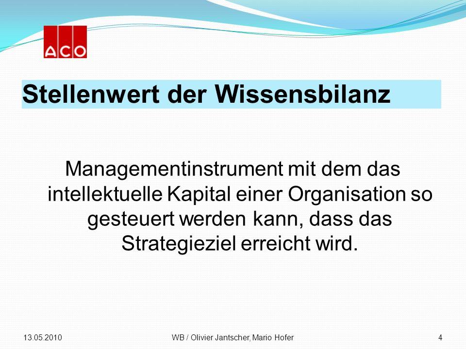 Stellenwert der Wissensbilanz Managementinstrument mit dem das intellektuelle Kapital einer Organisation so gesteuert werden kann, dass das Strategiez