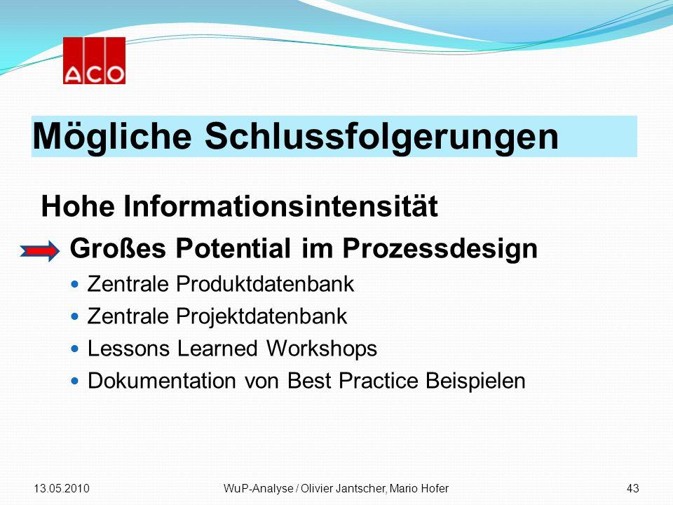 Mögliche Schlussfolgerungen Hohe Informationsintensität Großes Potential im Prozessdesign Zentrale Produktdatenbank Zentrale Projektdatenbank Lessons
