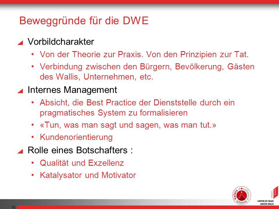 16 Beweggründe für die DWE Vorbildcharakter Von der Theorie zur Praxis.
