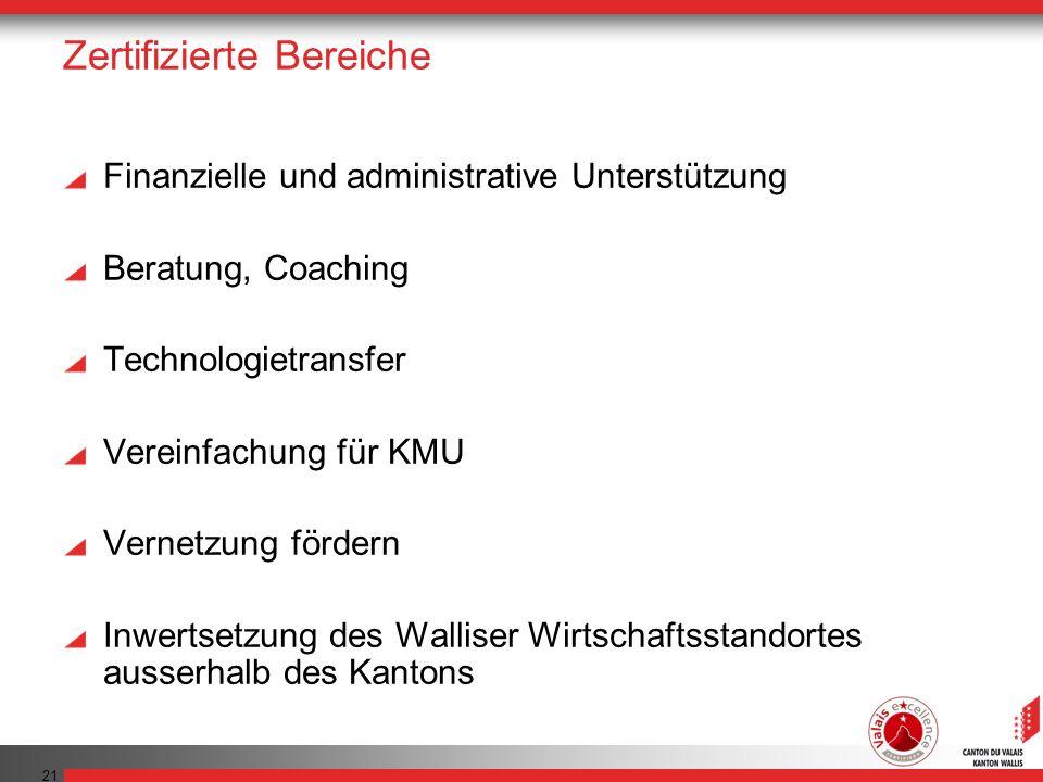 21 Zertifizierte Bereiche Finanzielle und administrative Unterstützung Beratung, Coaching Technologietransfer Vereinfachung für KMU Vernetzung fördern Inwertsetzung des Walliser Wirtschaftsstandortes ausserhalb des Kantons