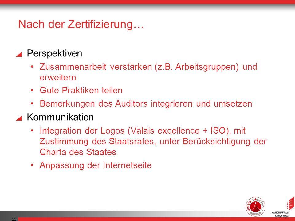 22 Nach der Zertifizierung… Perspektiven Zusammenarbeit verstärken (z.B.