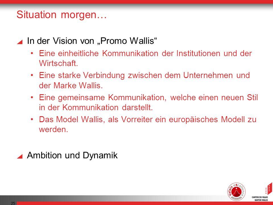 25 Situation morgen… In der Vision von Promo Wallis Eine einheitliche Kommunikation der Institutionen und der Wirtschaft.