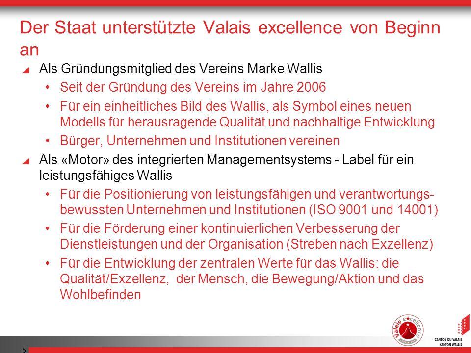 5 Der Staat unterstützte Valais excellence von Beginn an Als Gründungsmitglied des Vereins Marke Wallis Seit der Gründung des Vereins im Jahre 2006 Für ein einheitliches Bild des Wallis, als Symbol eines neuen Modells für herausragende Qualität und nachhaltige Entwicklung Bürger, Unternehmen und Institutionen vereinen Als «Motor» des integrierten Managementsystems - Label für ein leistungsfähiges Wallis Für die Positionierung von leistungsfähigen und verantwortungs- bewussten Unternehmen und Institutionen (ISO 9001 und 14001) Für die Förderung einer kontinuierlichen Verbesserung der Dienstleistungen und der Organisation (Streben nach Exzellenz) Für die Entwicklung der zentralen Werte für das Wallis: die Qualität/Exzellenz, der Mensch, die Bewegung/Aktion und das Wohlbefinden