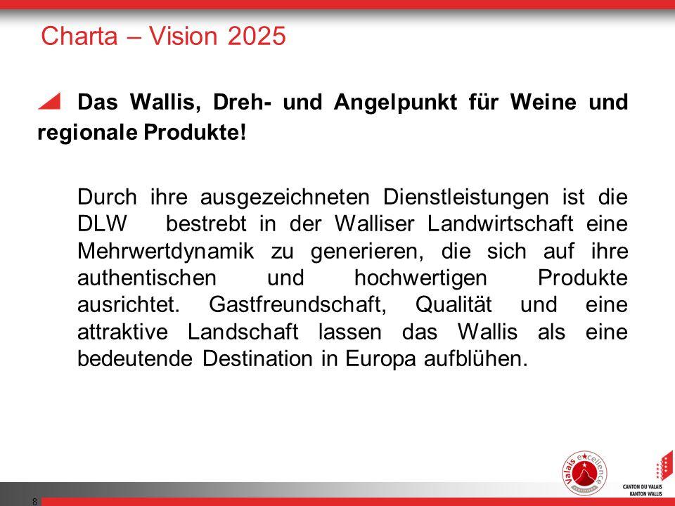 8 Charta – Vision 2025 Das Wallis, Dreh- und Angelpunkt für Weine und regionale Produkte.