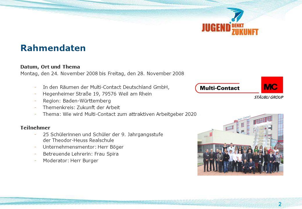 2 Rahmendaten Datum, Ort und Thema Montag, den 24. November 2008 bis Freitag, den 28. November 2008 -In den Räumen der Multi-Contact Deutschland GmbH,