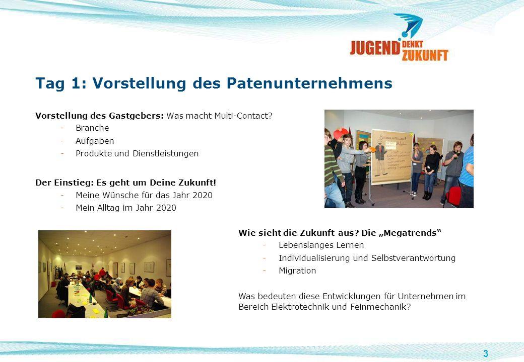 3 Tag 1: Vorstellung des Patenunternehmens Vorstellung des Gastgebers: Was macht Multi-Contact? -Branche -Aufgaben -Produkte und Dienstleistungen Der