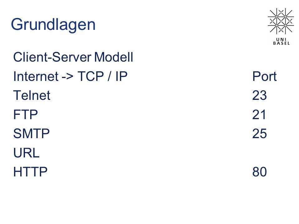 Grundlagen Client-Server Modell Internet -> TCP / IPPort Telnet23 FTP21 SMTP25 URL HTTP80