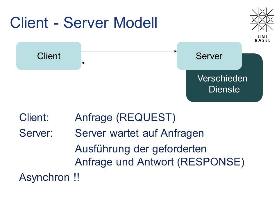 Verschieden Dienste Client - Server Modell Client: Anfrage (REQUEST) Server: Server wartet auf Anfragen Ausführung der geforderten Anfrage und Antwort (RESPONSE) Asynchron !.