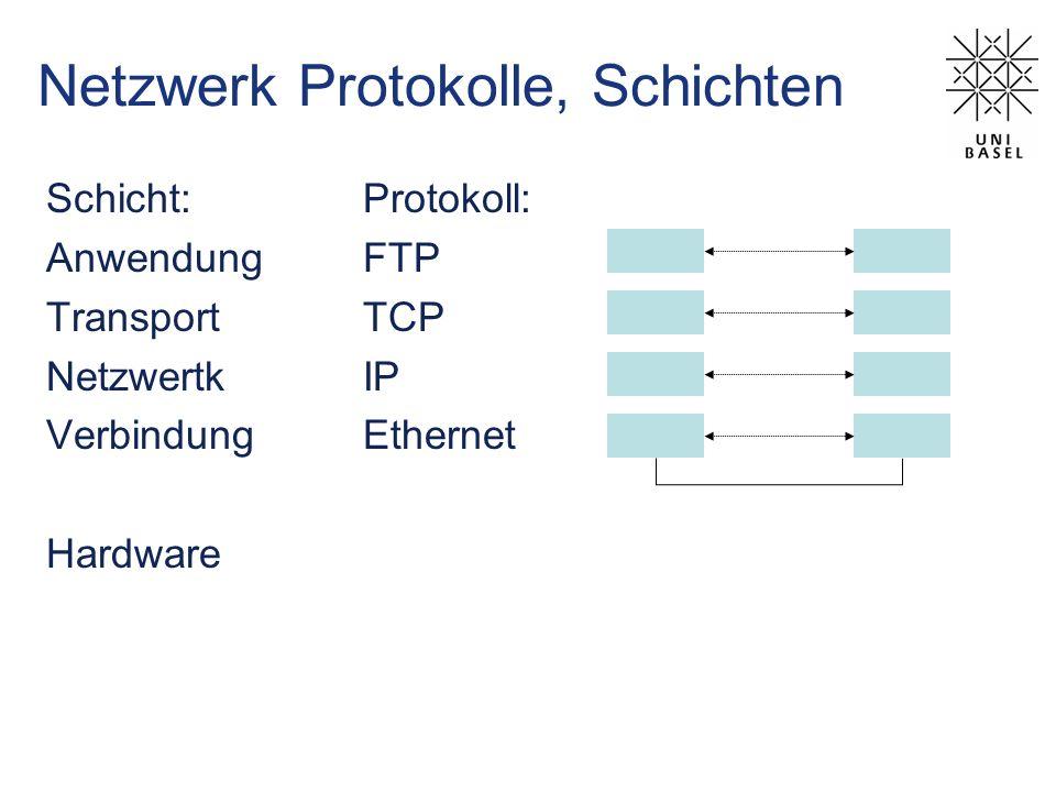 Netzwerk Protokolle, Schichten Schicht:Protokoll: AnwendungFTP TransportTCP Netzwertk IP Verbindung Ethernet Hardware