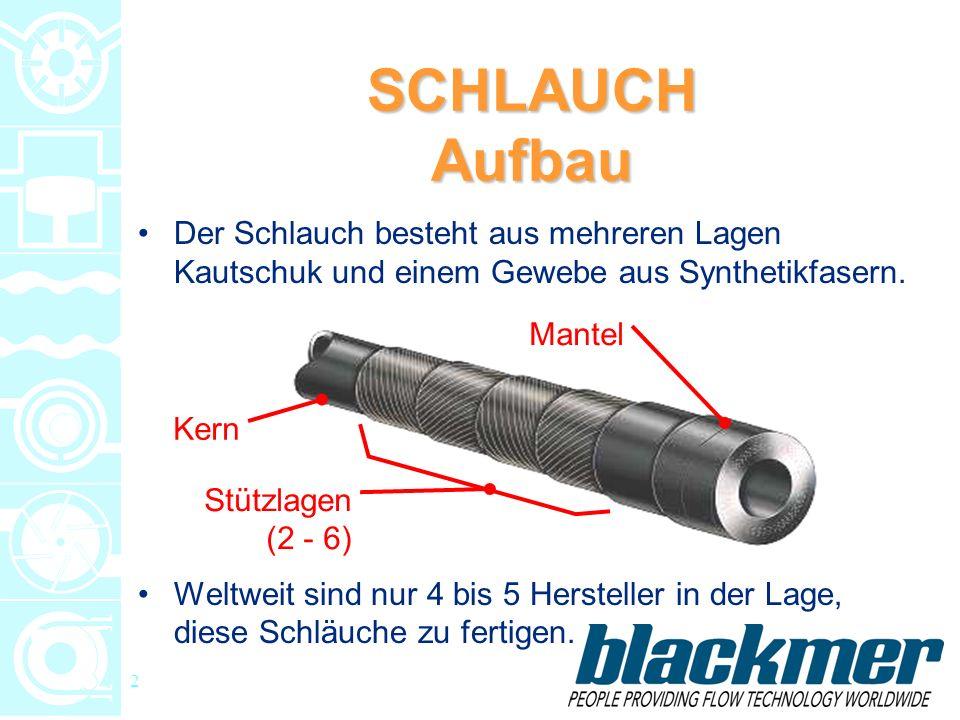 3 SCHLAUCH Werkstoff Der Kern ist aus 3 verschiedenen Werkstoffen lieferbar, um die Vielzahl der zu fördernden Medien abzudecken.