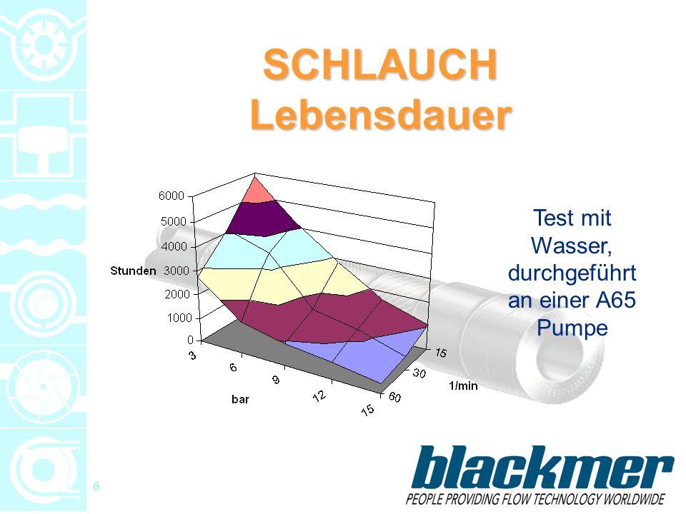 7 SCHLAUCH Fertigung Alle Schläuche werden nach folgenden Kriterien gefertigt: Konstante Schlauchwanddicke für verbesserte hydraulische Eigenschaften Genauer Schlauch-Außendurchmesser für einen einfacheren Austausch Minimale elektrische Leistungsaufnahme