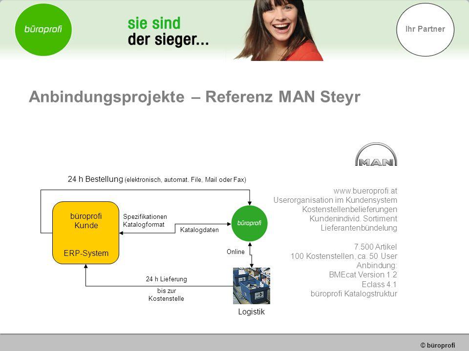 Ihr Partner © büroprofi www.bueroprofi.at Userorganisation im Kundensystem Kostenstellenbelieferungen Kundenindivid.