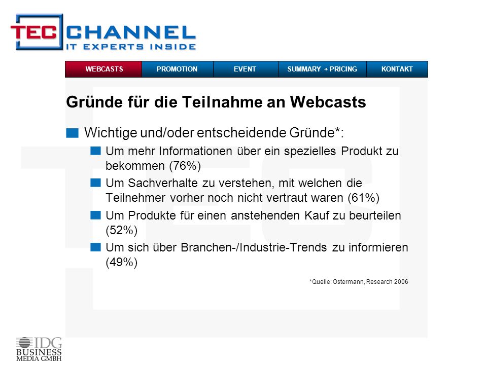Gründe für die Teilnahme an Webcasts Wichtige und/oder entscheidende Gründe*: Um mehr Informationen über ein spezielles Produkt zu bekommen (76%) Um Sachverhalte zu verstehen, mit welchen die Teilnehmer vorher noch nicht vertraut waren (61%) Um Produkte für einen anstehenden Kauf zu beurteilen (52%) Um sich über Branchen-/Industrie-Trends zu informieren (49%) *Quelle: Ostermann, Research 2006 WEBCASTS PROMOTIONEVENTKONTAKTSUMMARY + PRICING