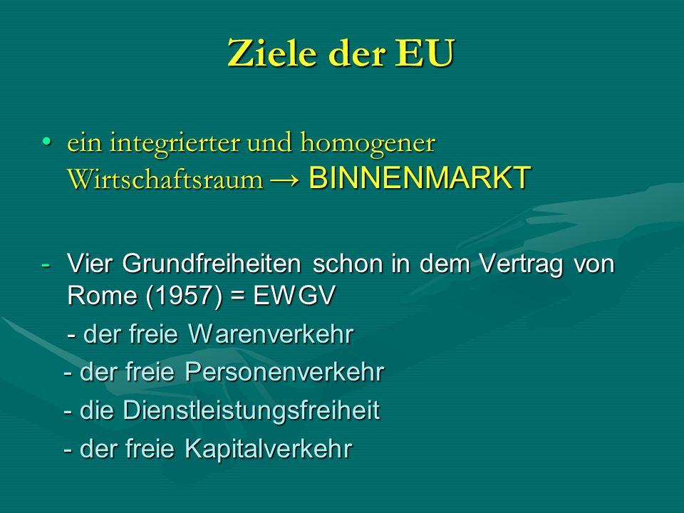 Ziele der EU ein integrierter und homogener Wirtschaftsraum BINNENMARKTein integrierter und homogener Wirtschaftsraum BINNENMARKT -Vier Grundfreiheite