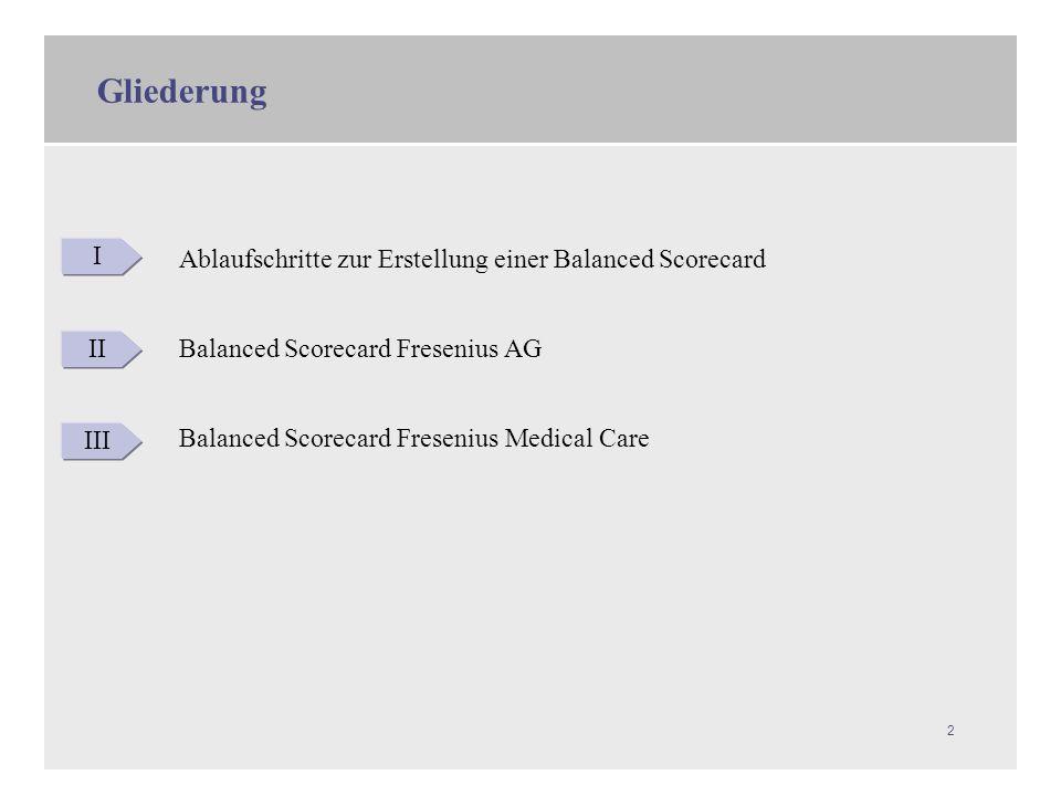 2 Ablaufschritte zur Erstellung einer Balanced Scorecard Balanced Scorecard Fresenius AG Balanced Scorecard Fresenius Medical Care I II III Gliederung