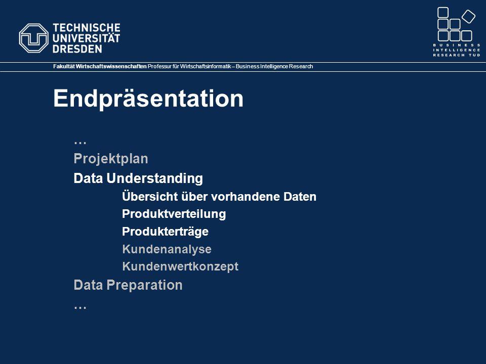 Fakultät Wirtschaftswissenschaften Professur für Wirtschaftsinformatik – Business Intelligence Research Endpräsentation … Projektplan Data Understanding Übersicht über vorhandene Daten Produktverteilung Produkterträge Kundenanalyse Kundenwertkonzept Data Preparation …