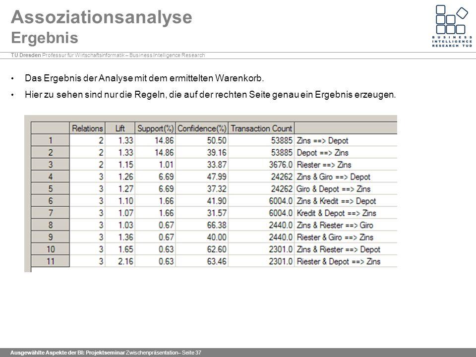 TU Dresden Professur für Wirtschaftsinformatik – Business Intelligence Research Ausgewählte Aspekte der BI: Projektseminar Zwischenpräsentation– Seite 37 Assoziationsanalyse Ergebnis Das Ergebnis der Analyse mit dem ermittelten Warenkorb.