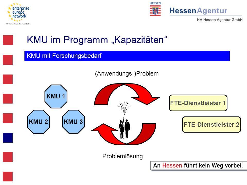 KMU 3 KMU 2 KMU 1 FTE-Dienstleister 1 FTE-Dienstleister 2 (Anwendungs-)Problem Problemlösung KMU im Programm Kapazitäten KMU mit Forschungsbedarf