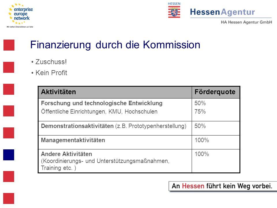 Finanzierung durch die Kommission AktivitätenFörderquote Forschung und technologische Entwicklung Öffentliche Einrichtungen, KMU, Hochschulen 50% 75%
