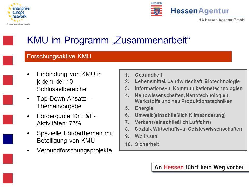 KMU im Programm Zusammenarbeit Einbindung von KMU in jedem der 10 Schlüsselbereiche Top-Down-Ansatz = Themenvorgabe Förderquote für F&E- Aktivitäten: