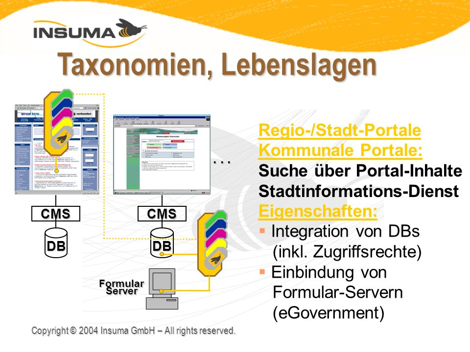 Copyright © 2004 Insuma GmbH – All rights reserved.